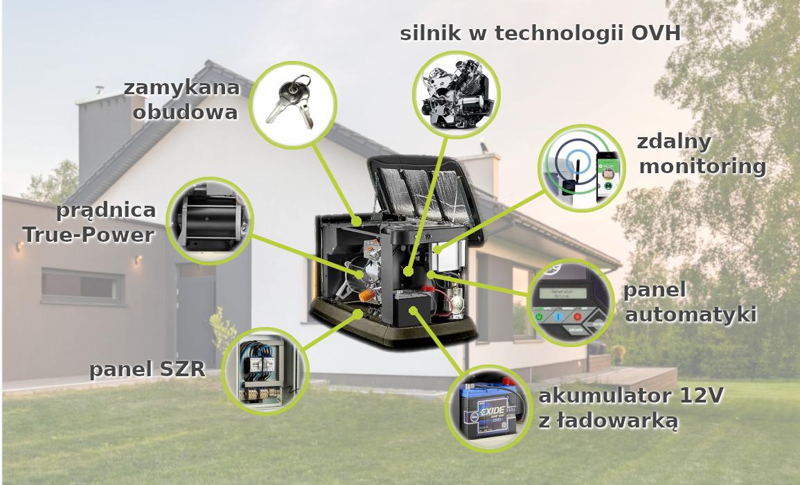 automatyka agregatu pradotworczego